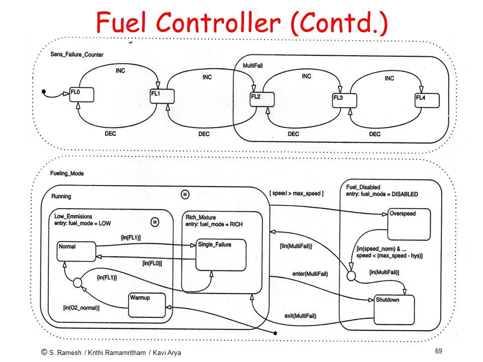 © S. Ramesh / Krithi Ramamritham / Kavi Arya 69 Fuel Controller (Contd.)