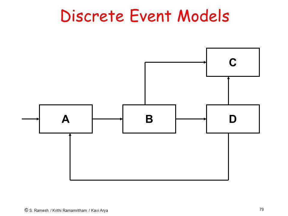 © S. Ramesh / Krithi Ramamritham / Kavi Arya 79 Discrete Event Models AB C D