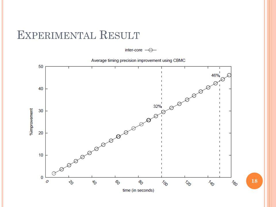 E XPERIMENTAL R ESULT 18