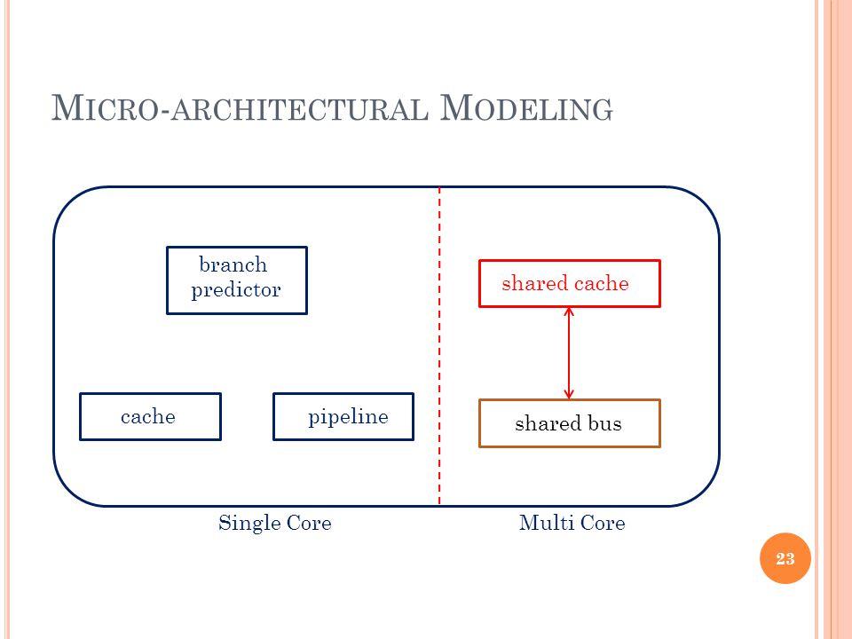 M ICRO - ARCHITECTURAL M ODELING pipelinecache branch predictor shared cache shared bus Single CoreMulti Core 23
