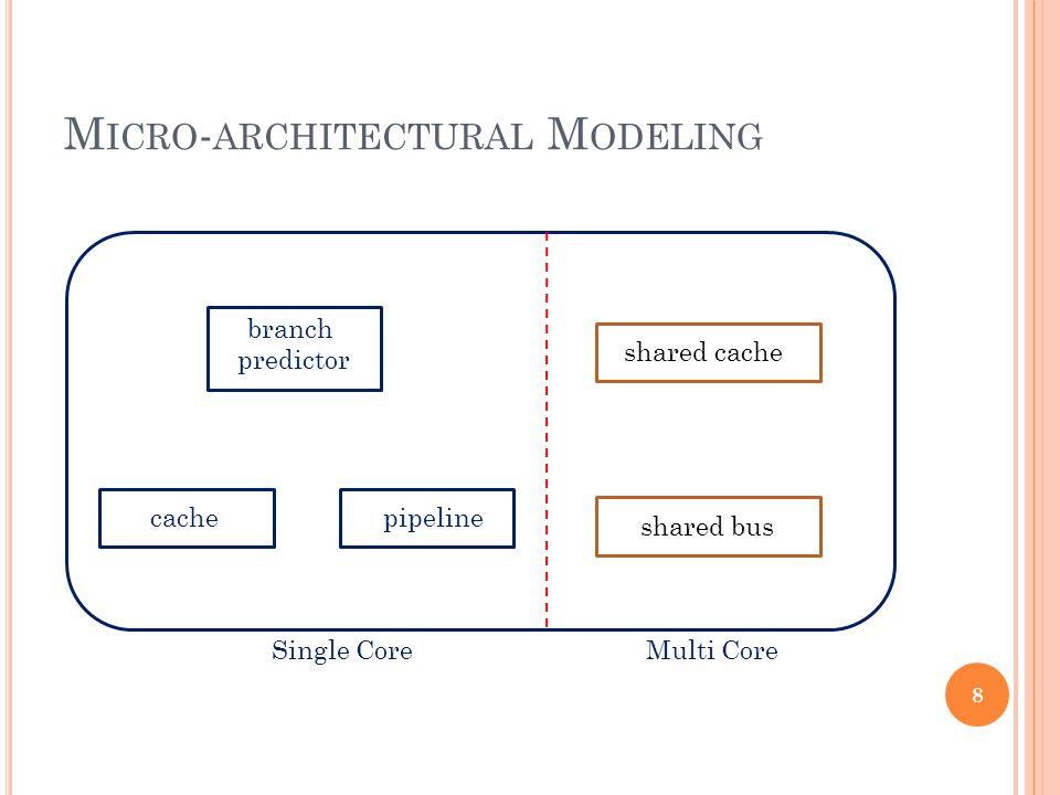 M ICRO - ARCHITECTURAL M ODELING pipelinecache branch predictor shared cache shared bus Single CoreMulti Core 8
