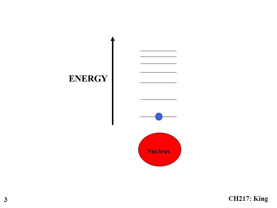 CH217: King 4 ENERGY Nucleus } E = hv
