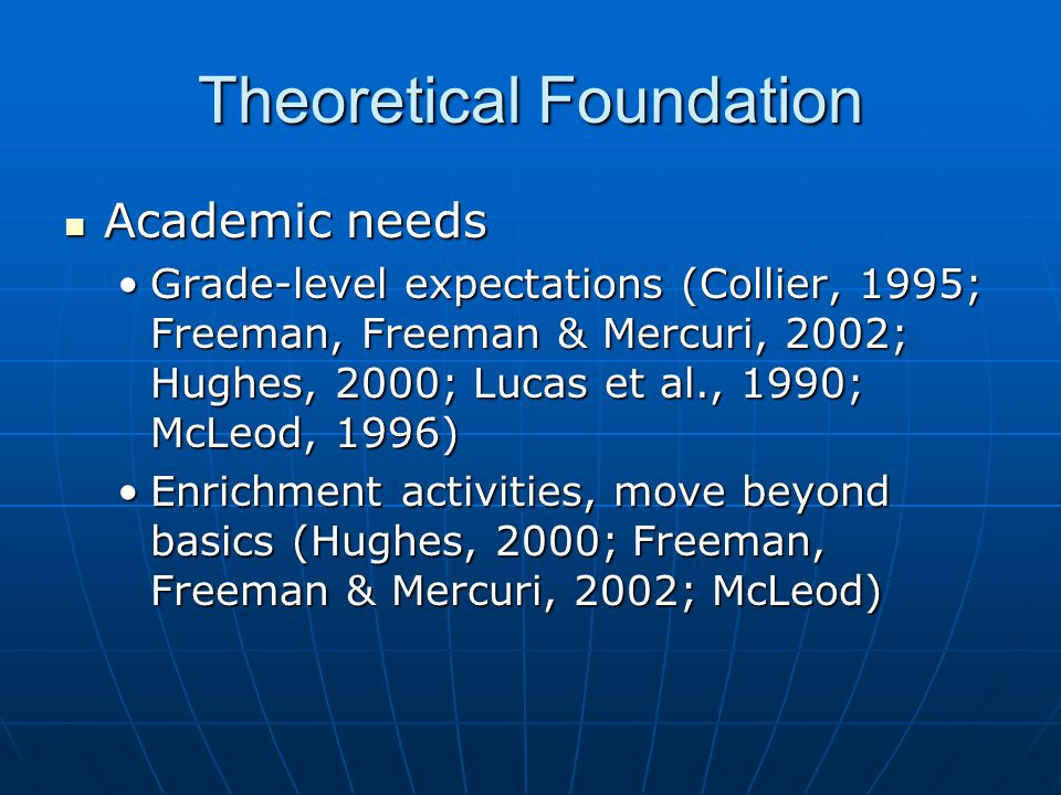 Theoretical Foundation Academic needs Academic needs Grade-level expectations (Collier, 1995; Freeman, Freeman & Mercuri, 2002; Hughes, 2000; Lucas et al., 1990; McLeod, 1996)Grade-level expectations (Collier, 1995; Freeman, Freeman & Mercuri, 2002; Hughes, 2000; Lucas et al., 1990; McLeod, 1996) Enrichment activities, move beyond basics (Hughes, 2000; Freeman, Freeman & Mercuri, 2002; McLeod)Enrichment activities, move beyond basics (Hughes, 2000; Freeman, Freeman & Mercuri, 2002; McLeod)