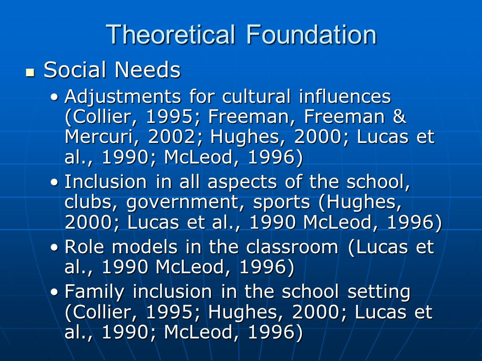 Theoretical Foundation Social Needs Social Needs Adjustments for cultural influences (Collier, 1995; Freeman, Freeman & Mercuri, 2002; Hughes, 2000; Lucas et al., 1990; McLeod, 1996)Adjustments for cultural influences (Collier, 1995; Freeman, Freeman & Mercuri, 2002; Hughes, 2000; Lucas et al., 1990; McLeod, 1996) Inclusion in all aspects of the school, clubs, government, sports (Hughes, 2000; Lucas et al., 1990 McLeod, 1996)Inclusion in all aspects of the school, clubs, government, sports (Hughes, 2000; Lucas et al., 1990 McLeod, 1996) Role models in the classroom (Lucas et al., 1990 McLeod, 1996)Role models in the classroom (Lucas et al., 1990 McLeod, 1996) Family inclusion in the school setting (Collier, 1995; Hughes, 2000; Lucas et al., 1990; McLeod, 1996)Family inclusion in the school setting (Collier, 1995; Hughes, 2000; Lucas et al., 1990; McLeod, 1996)