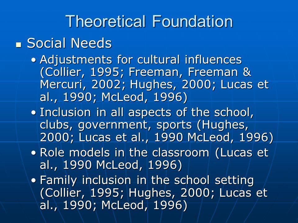 Theoretical Foundation Social Needs Social Needs Adjustments for cultural influences (Collier, 1995; Freeman, Freeman & Mercuri, 2002; Hughes, 2000; L