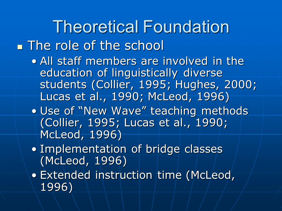 Theoretical Foundation The role of the school The role of the school All staff members are involved in the education of linguistically diverse students (Collier, 1995; Hughes, 2000; Lucas et al., 1990; McLeod, 1996)All staff members are involved in the education of linguistically diverse students (Collier, 1995; Hughes, 2000; Lucas et al., 1990; McLeod, 1996) Use of New Wave teaching methods (Collier, 1995; Lucas et al., 1990; McLeod, 1996)Use of New Wave teaching methods (Collier, 1995; Lucas et al., 1990; McLeod, 1996) Implementation of bridge classes (McLeod, 1996)Implementation of bridge classes (McLeod, 1996) Extended instruction time (McLeod, 1996)Extended instruction time (McLeod, 1996)