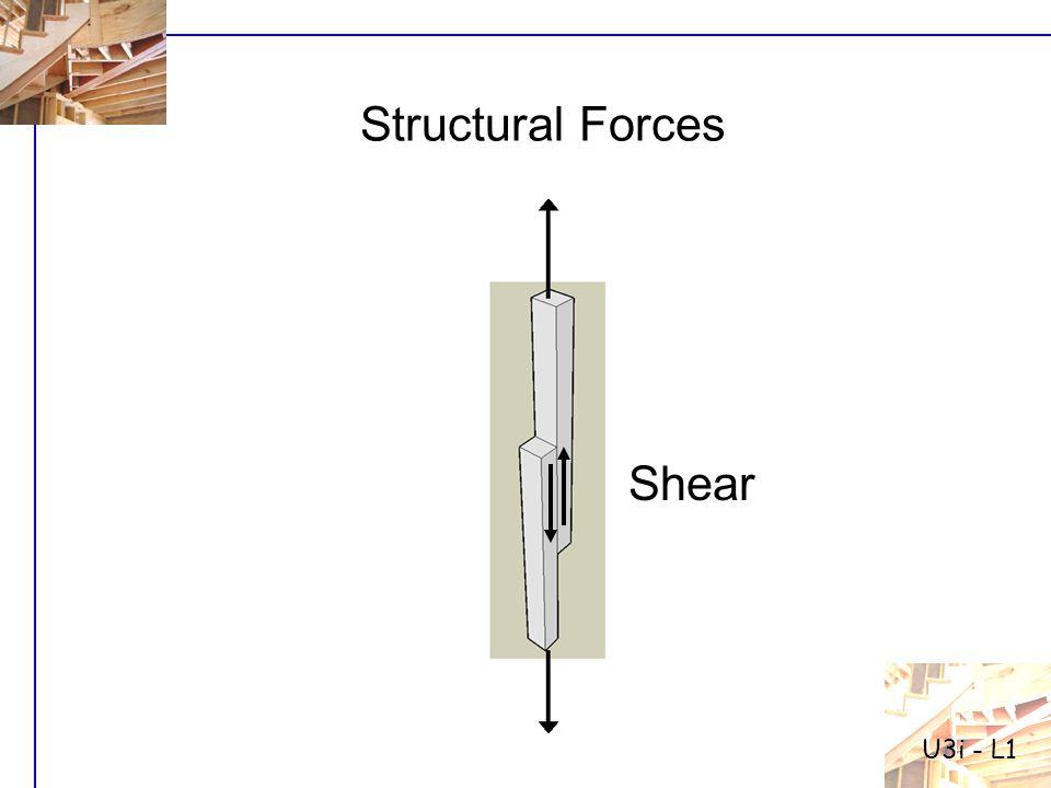 Structural Forces Shear U3i - L1