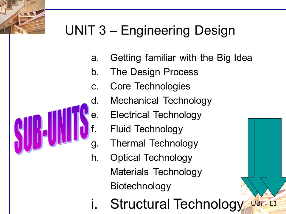UNIT 3 – Engineering Design a.Getting familiar with the Big Idea b.The Design Process c.Core Technologies d.Mechanical Technology e.Electrical Technol