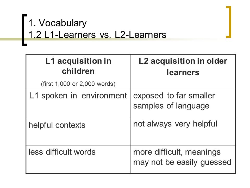 1. Vocabulary 1.2 L1-Learners vs.