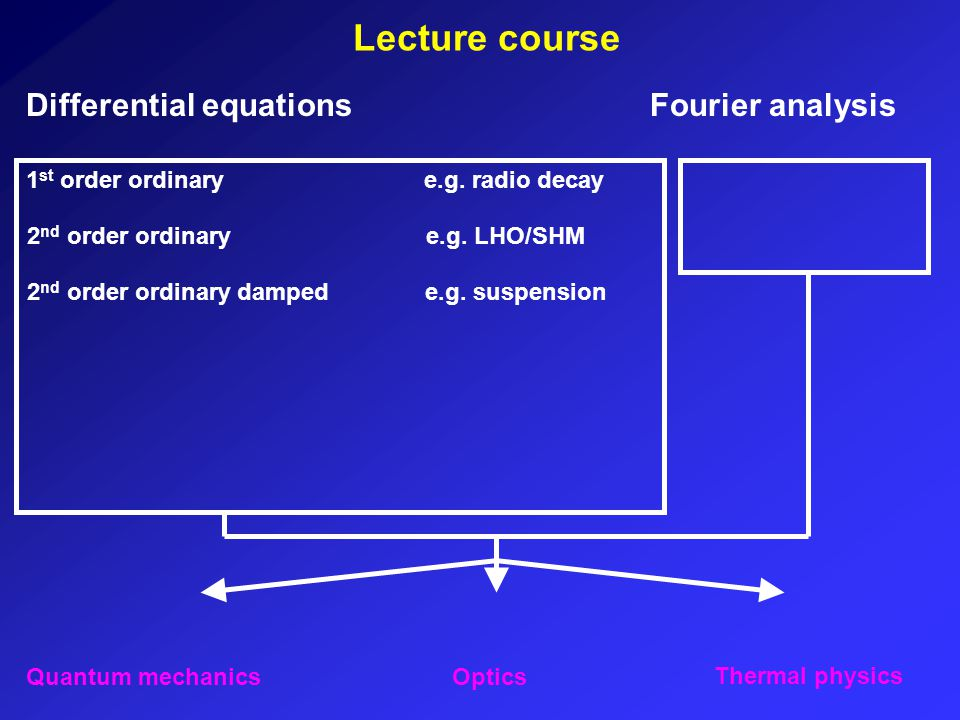 Lecture course 1 st order ordinary Differential equationsFourier analysis 2 nd order ordinary 2 nd order ordinary damped e.g. radio decay e.g. LHO/SHM