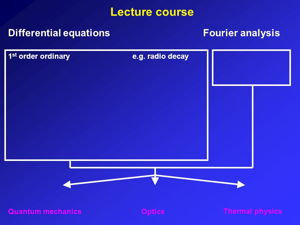 Lecture course 1 st order ordinary Differential equationsFourier analysis e.g.