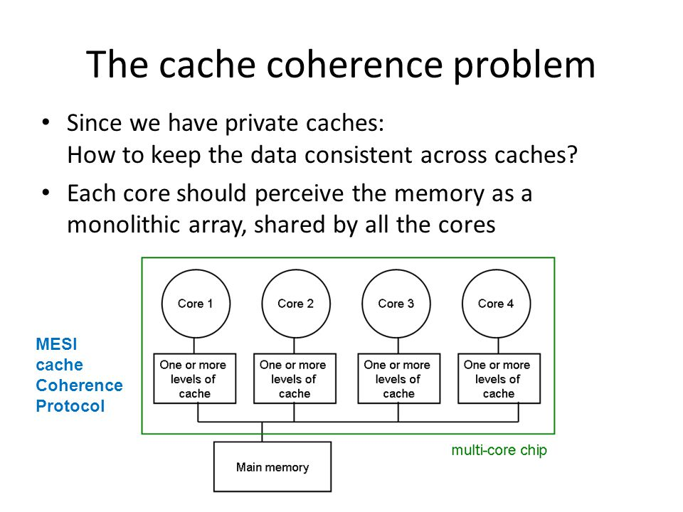 The cache coherence problem Since we have private caches: How to keep the data consistent across caches? Each core should perceive the memory as a mon