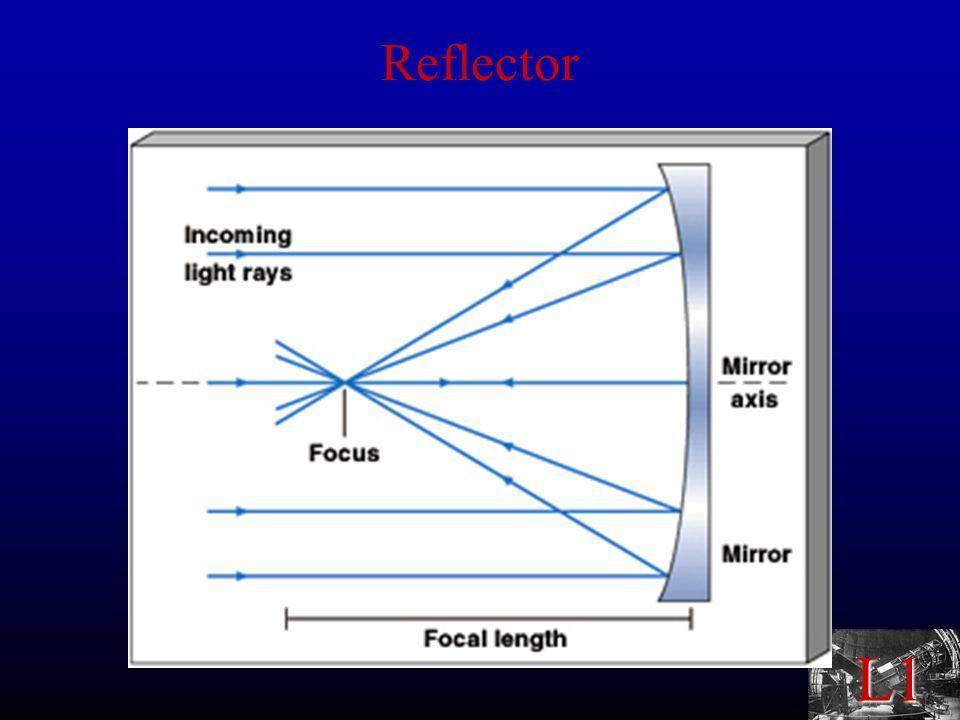 L1 Reflector