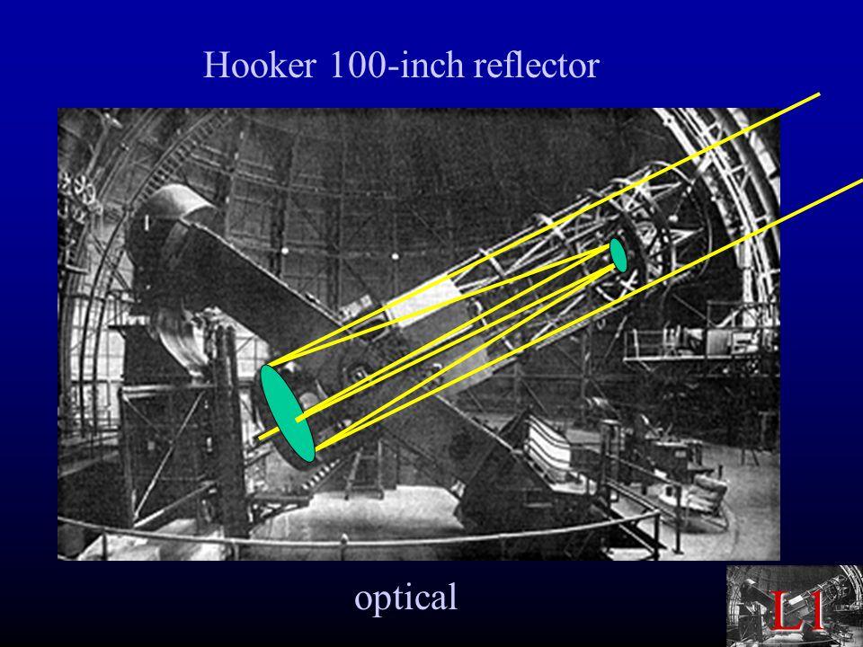 L1 Hooker 100-inch reflector optical