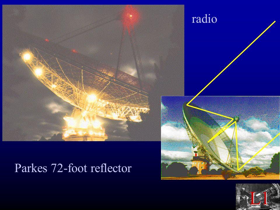 L1 Parkes 72-foot reflector radio