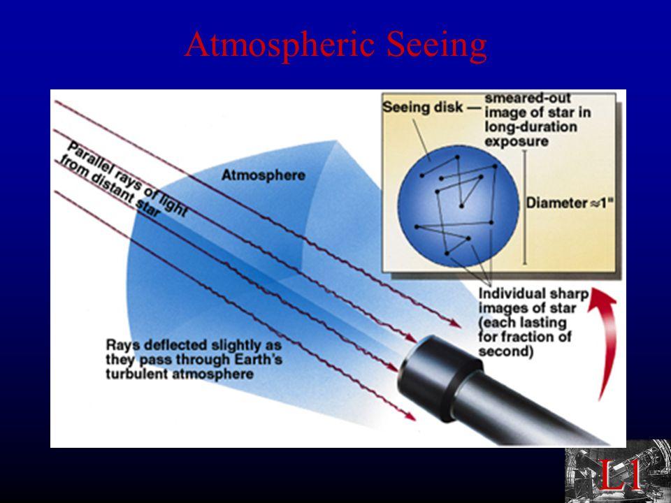 L1 Atmospheric Seeing