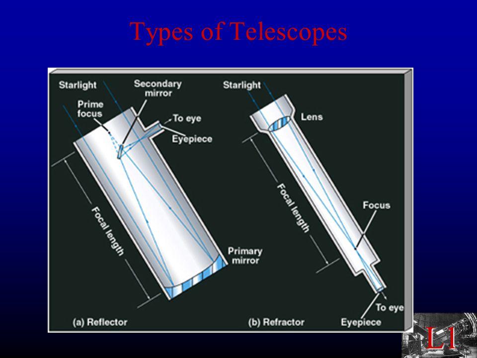 L1 Yerkes 40-inch refractor optical