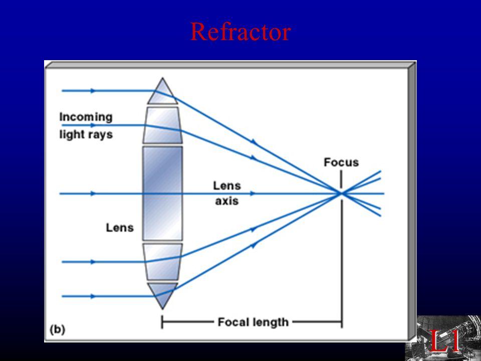 L1 Refractor
