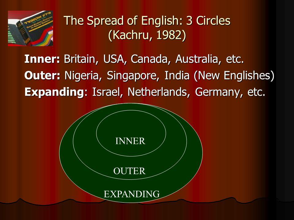The Spread of English: 3 Circles (Kachru, 1982) Inner: Britain, USA, Canada, Australia, etc. Outer: Nigeria, Singapore, India (New Englishes) Expandin