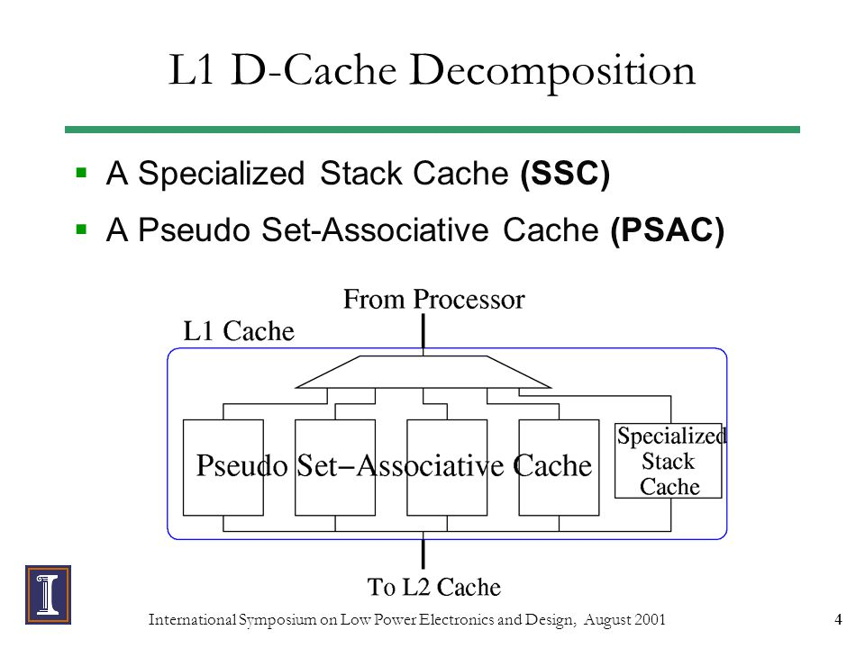 International Symposium on Low Power Electronics and Design, August 20015 Selection  Selection done in decode stage to speed up –Based on instruction address and opcode  2Kbit table to predict the PSAC way Opcode Address PSACSSC