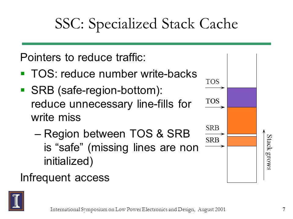 International Symposium on Low Power Electronics and Design, August 20018 Pseudo Set-Associative Cache  Partition the cache in 4 ways  Evaluated activation policies: Sequential, FallBackReg, Phased Cache, FallBackPha, PredictPha DataTag