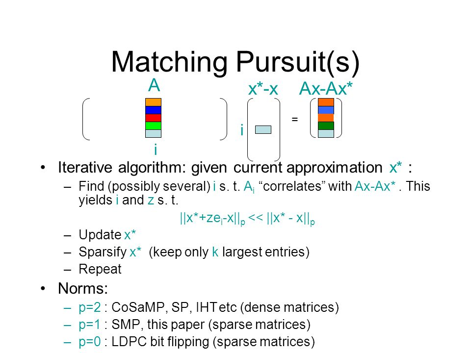 Matching Pursuit(s) Iterative algorithm: given current approximation x* : –Find (possibly several) i s.