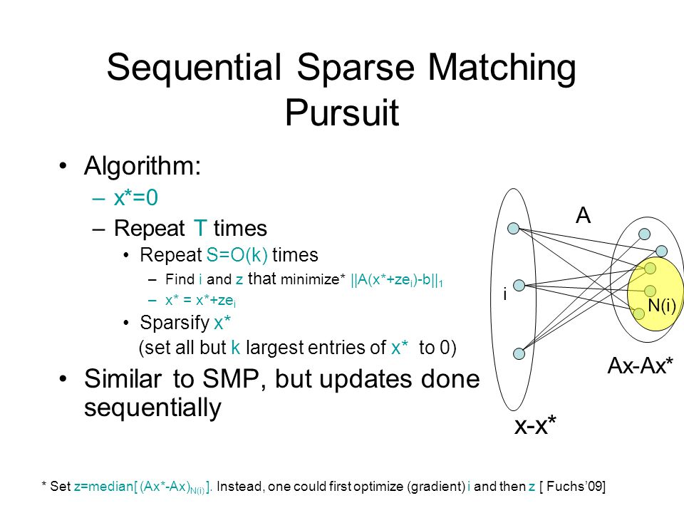 Sequential Sparse Matching Pursuit Algorithm: –x*=0 –Repeat T times Repeat S=O(k) times –Find i and z that minimize* ||A(x*+ze i )-b|| 1 –x* = x*+ze i Sparsify x* (set all but k largest entries of x* to 0) Similar to SMP, but updates done sequentially A i N(i) x-x* Ax-Ax* * Set z=median[ (Ax*-Ax) N(i) ].