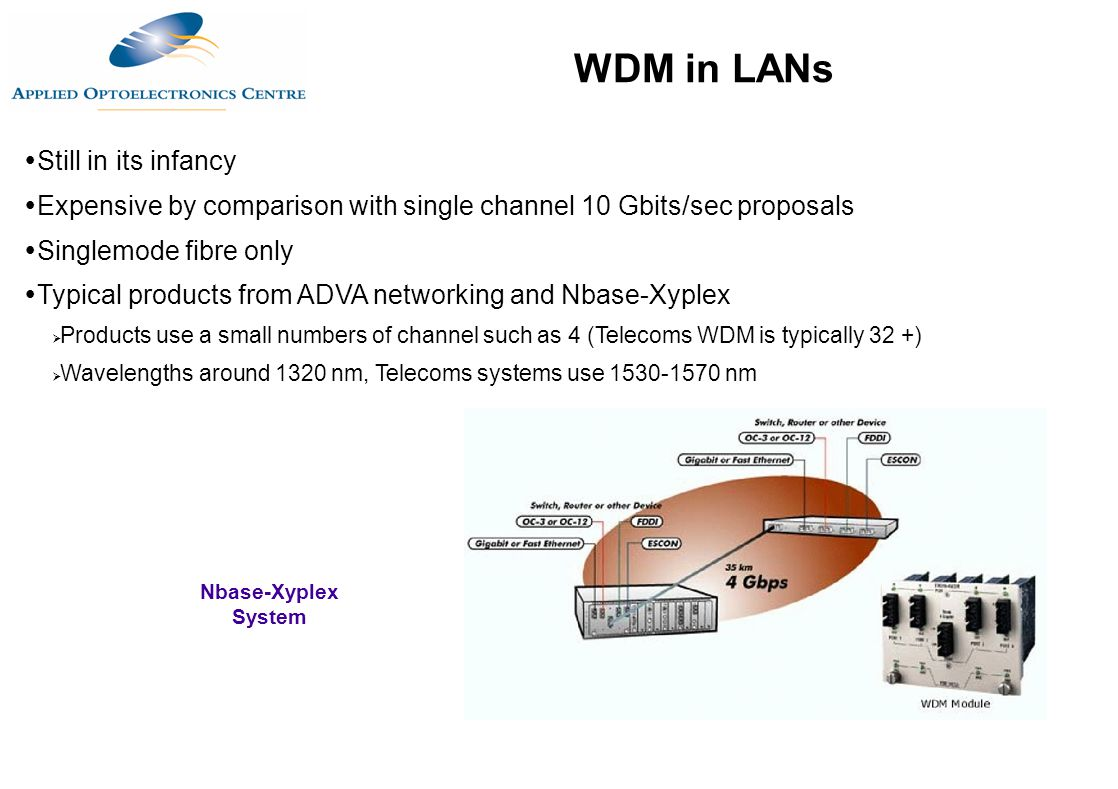  Still in its infancy  Expensive by comparison with single channel 10 Gbits/sec proposals  Singlemode fibre only  Typical products from ADVA netwo