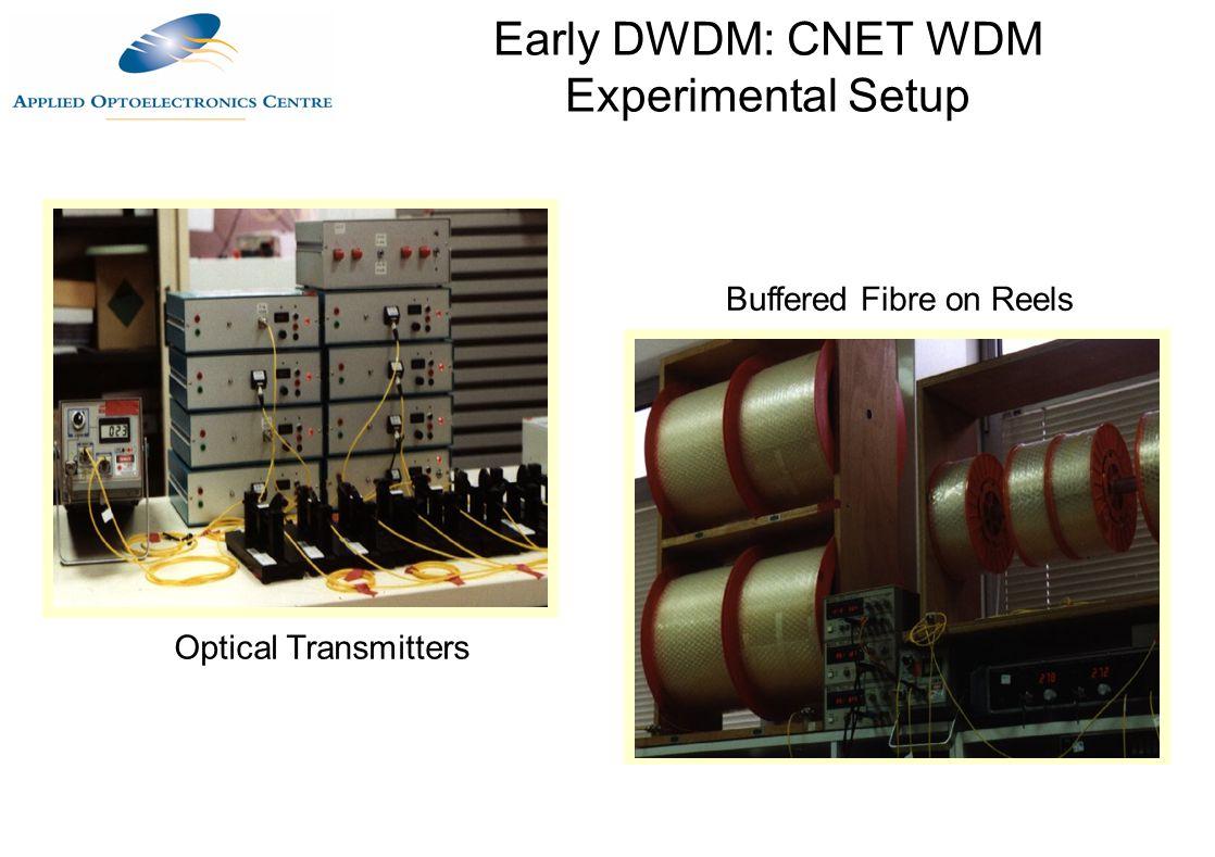 Buffered Fibre on Reels Optical Transmitters Early DWDM: CNET WDM Experimental Setup