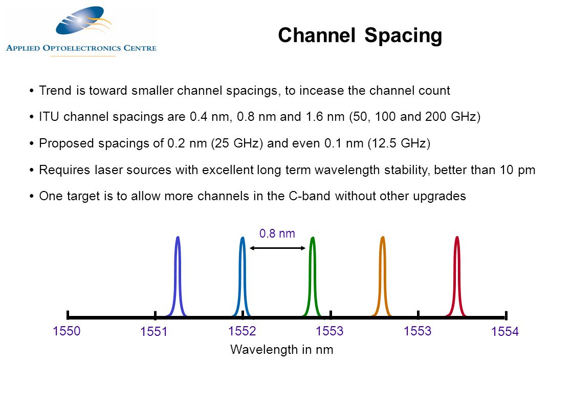  Trend is toward smaller channel spacings, to incease the channel count  ITU channel spacings are 0.4 nm, 0.8 nm and 1.6 nm (50, 100 and 200 GHz) 