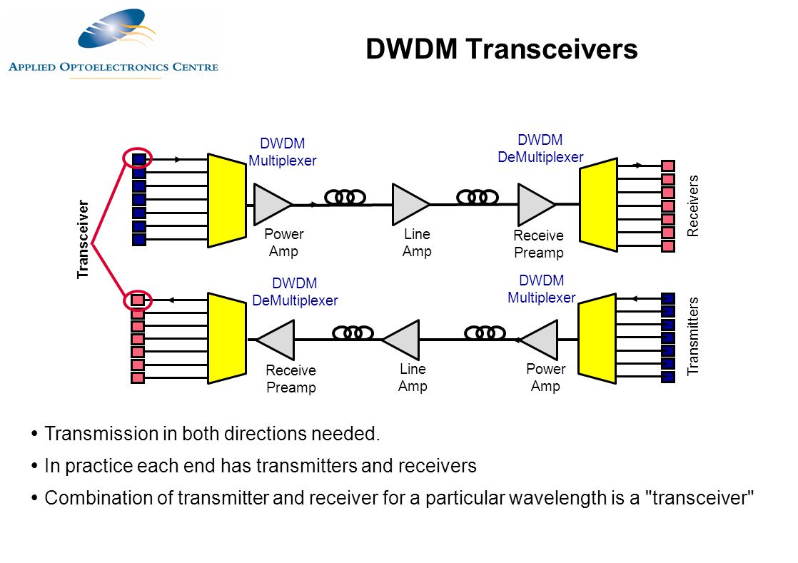  Transmission in both directions needed.  In practice each end has transmitters and receivers  Combination of transmitter and receiver for a partic