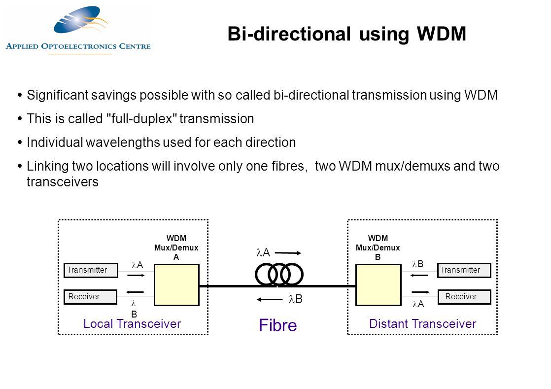 A B WDM Mux/Demux A A B Receiver Transmitter Local Transceiver WDM Mux/Demux B A B Receiver Transmitter Distant Transceiver Fibre  Significant saving
