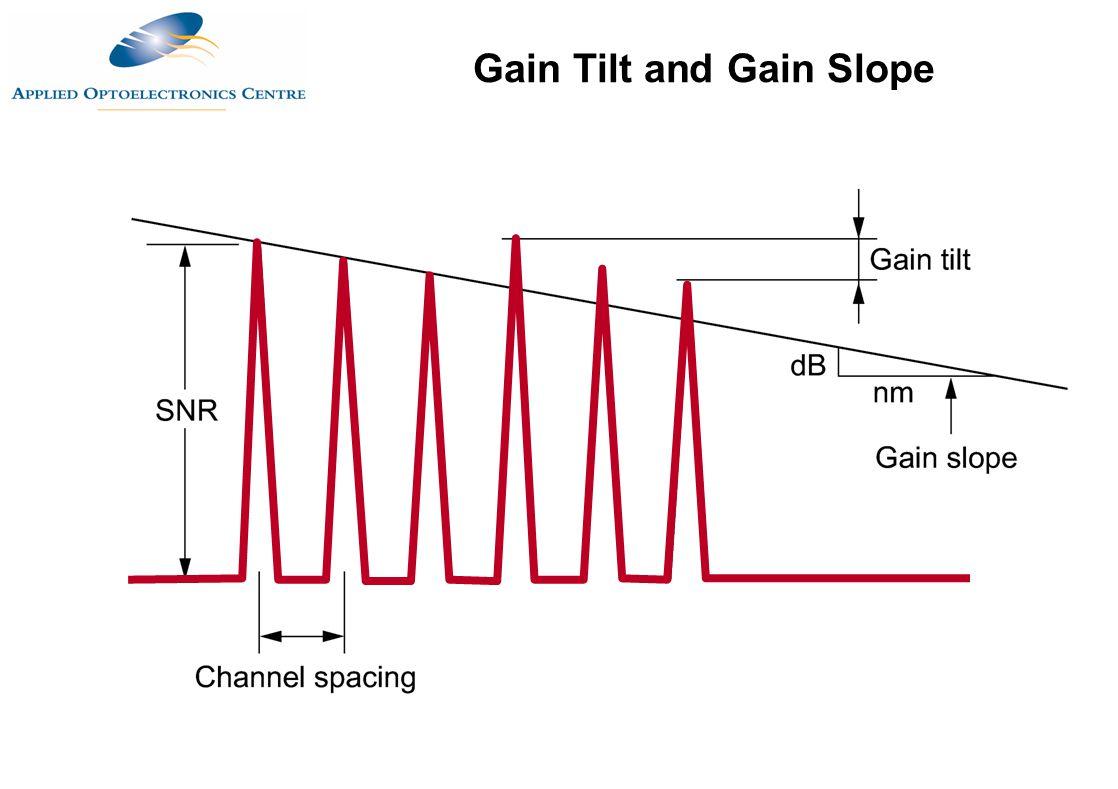 Gain Tilt and Gain Slope