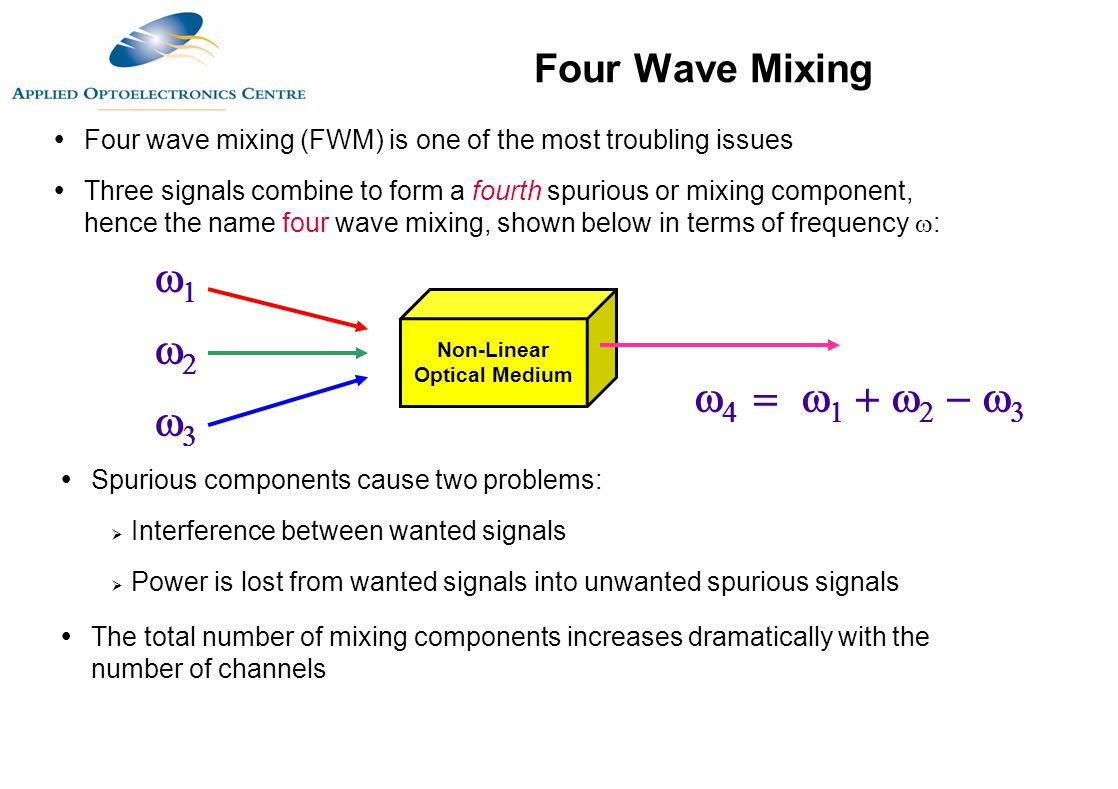  Four wave mixing (FWM) is one of the most troubling issues  Three signals combine to form a fourth spurious or mixing component, hence the name fou