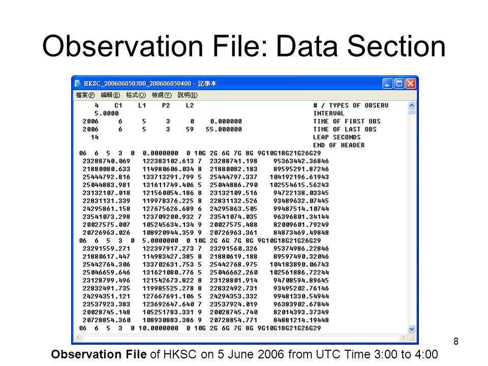 19 Navigation File: Data Section Navigation File of HKSC on 5 June 2006 from UTC Time 3:00 to 4:00 i e Ω ω v (mean) √a