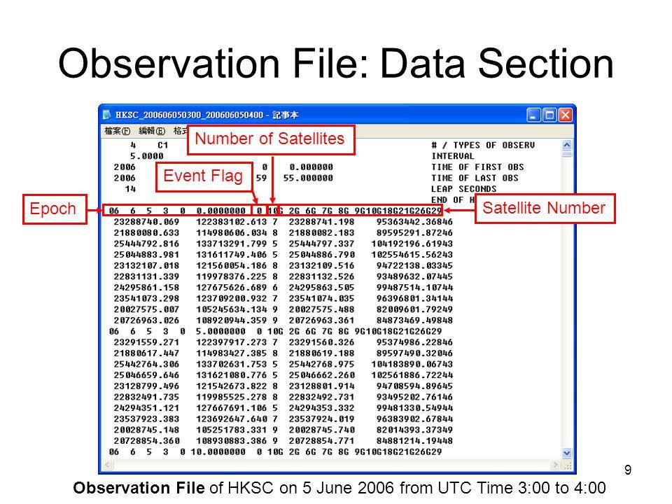 10 Observation File: Data Section Observation data for each Satellite Observation File of HKSC on 5 June 2006 from UTC Time 3:00 to 4:00