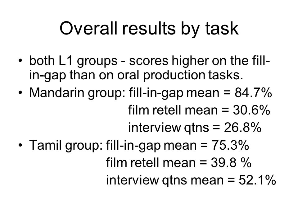 Overall results by task both L1 groups - scores higher on the fill- in-gap than on oral production tasks.