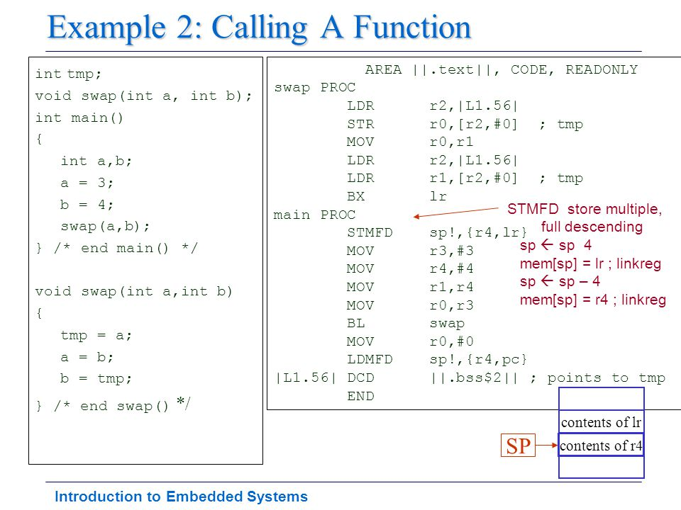 Introduction to Embedded Systems Example 2: Calling A Function int tmp; void swap(int a, int b); int main() { int a,b; a = 3; b = 4; swap(a,b); } /* e