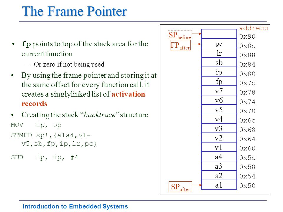 Introduction to Embedded Systems The Frame Pointer fp points to top of the stack area for the current function –Or zero if not being used By using the