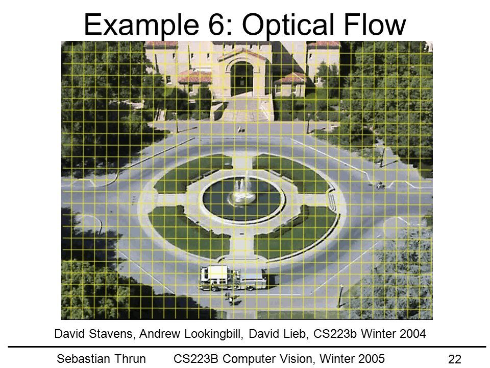 Sebastian Thrun CS223B Computer Vision, Winter 2005 21 Example 5: Detection and Tracking http://www.seeingmachines.com/facelab.htm