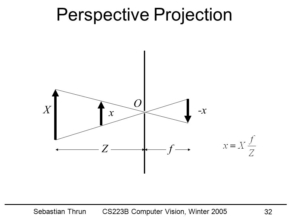 """Sebastian Thrun CS223B Computer Vision, Winter 2005 31 Perspective Projection A """"similar triangle's"""" approach to vision. Notes 1.1 Marc Pollefeys"""