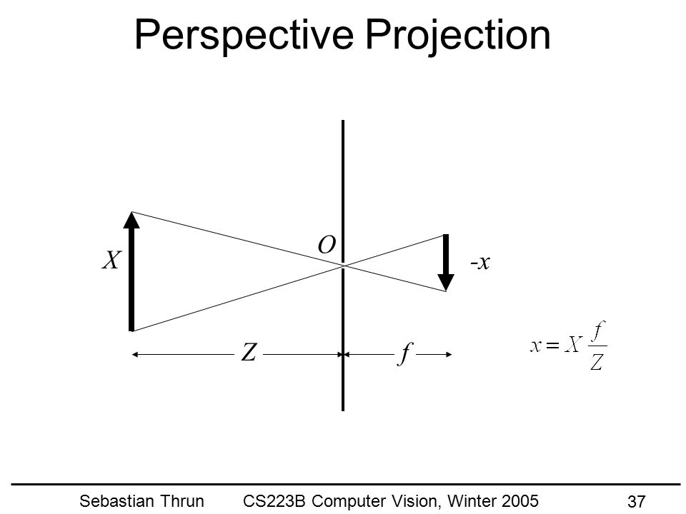 Sebastian Thrun CS223B Computer Vision, Winter 2005 36 Implications For Perception* * A Cartoon Epistemology: http://cns-alumni.bu.edu/~slehar/cartoonepist/cartoonepist.html Same size things get smaller, we hardly notice… Parallel lines meet at a point…