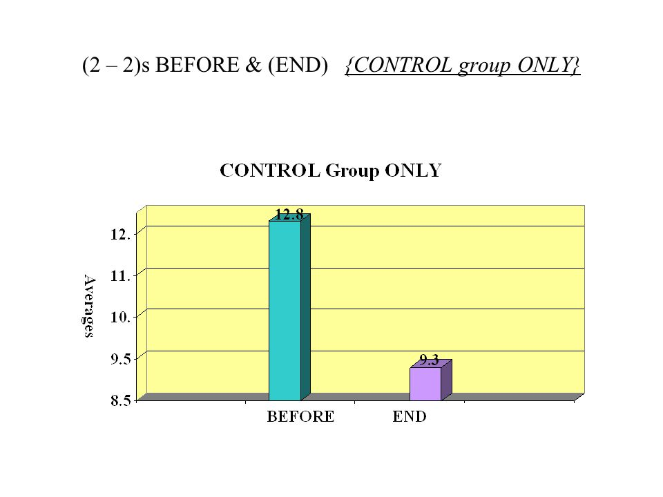 (2 – 2)s BEFORE & (END) {CONTROL group ONLY}