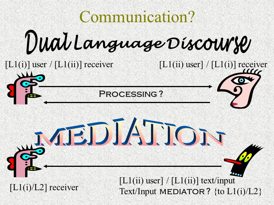 Communication? [L1(i)] user / [L1(ii)] receiver [L1(ii) user] / [L1(i)] receiver [L1(i)/L2] receiver [L1(ii) user] / [L1(ii)] text/input Text/Input me