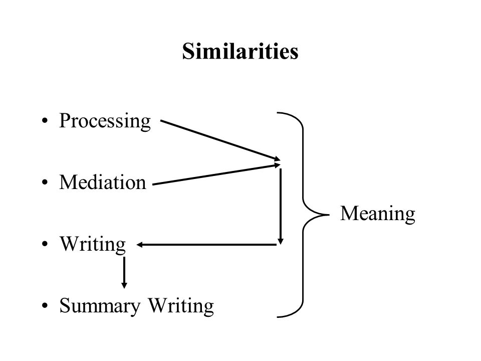 Similarities Processing Mediation Meaning Writing Summary Writing