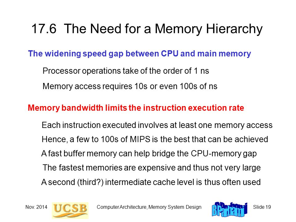 Nov. 2014Computer Architecture, Memory System DesignSlide 19 17.6 The Need for a Memory Hierarchy The widening speed gap between CPU and main memory P
