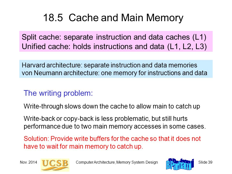 Nov. 2014Computer Architecture, Memory System DesignSlide 39 18.5 Cache and Main Memory The writing problem: Write-through slows down the cache to all