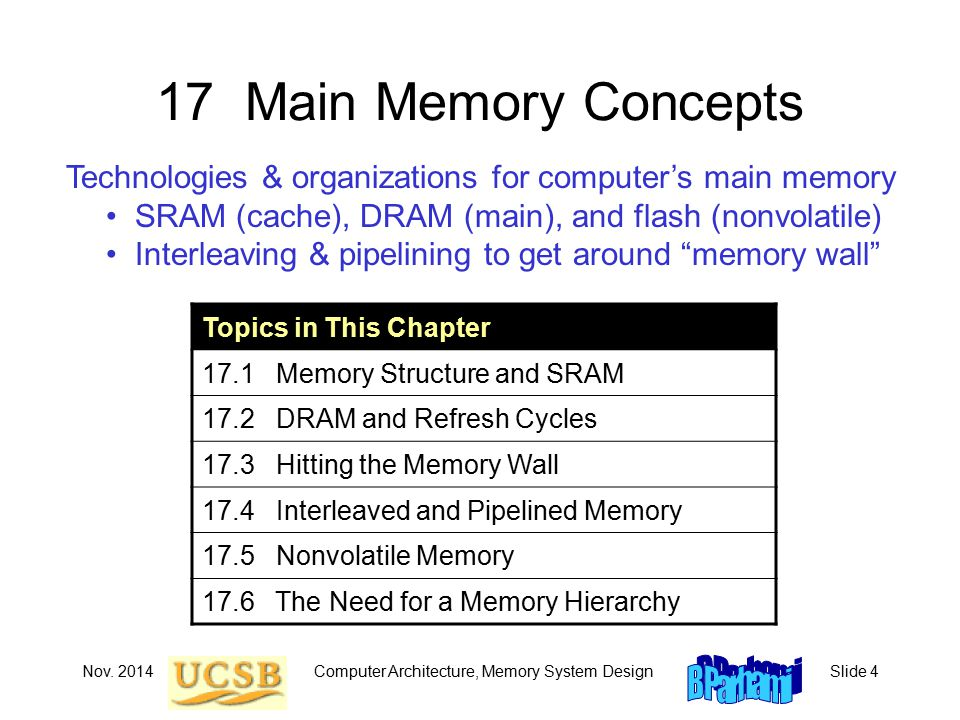 Nov. 2014Computer Architecture, Memory System DesignSlide 4 17 Main Memory Concepts Technologies & organizations for computer's main memory SRAM (cach