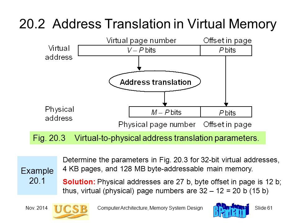Nov. 2014Computer Architecture, Memory System DesignSlide 61 20.2 Address Translation in Virtual Memory Fig. 20.3 Virtual-to-physical address translat