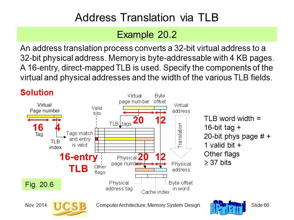 Nov. 2014Computer Architecture, Memory System DesignSlide 66 Example 20.2 Address Translation via TLB An address translation process converts a 32-bit
